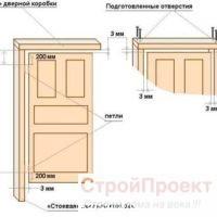 установка межкомнатных дверей в москве